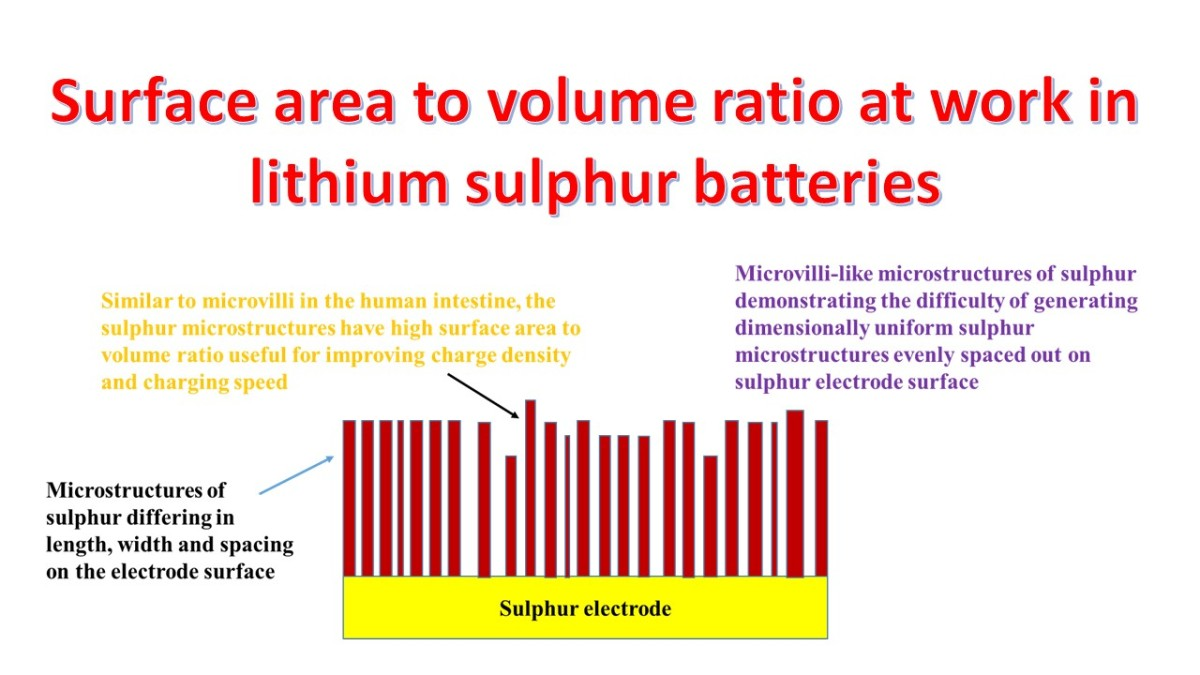 High Surface Area To Volume Ratio Electrodes In Lithium Sulphur Batteries €�  Looking At Life With A Scientific Lens